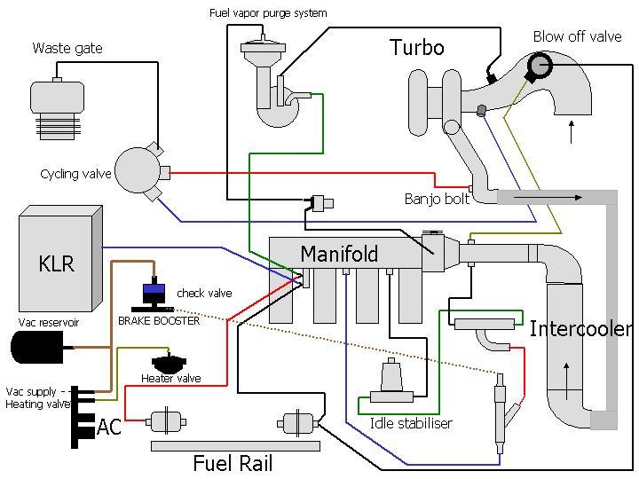 Beautiful Apexi Avc R Manual Pattern - Electrical Circuit Diagram ...